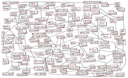 cartographie des créateurs.jpg